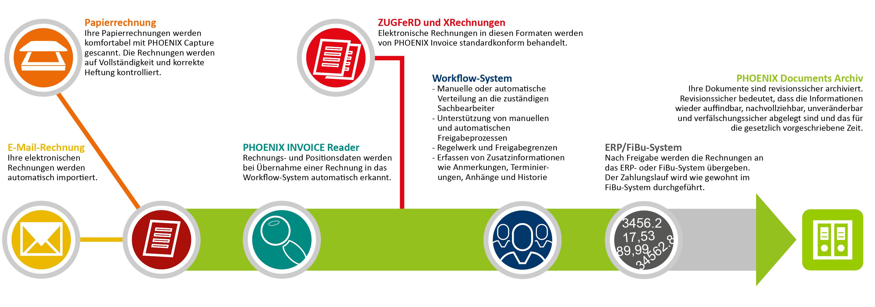 iquadrat Webgrafik Invoice 2