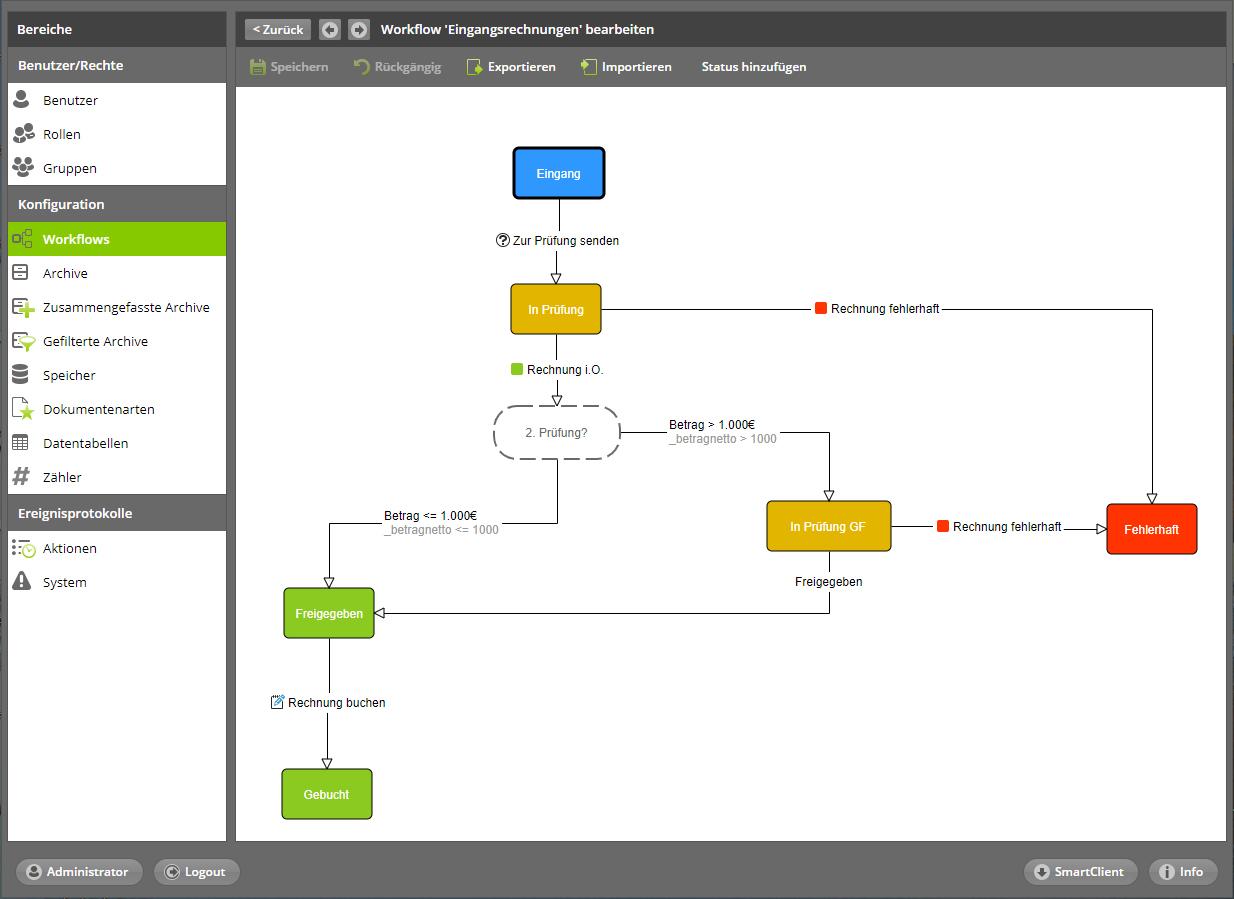 iquadrat Screenshot Workflow Designer Rechnungsprüfung